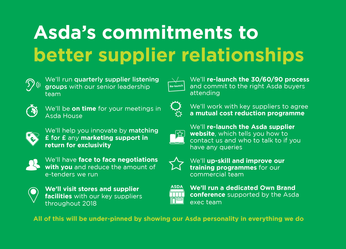 Asda-Supplier-Commitments-poster.jpg